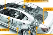 Những giải pháp cách âm và chống ồn xe hơi