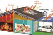 [Top 4] loại xốp chống nóng cách nhiệt tốt 2021