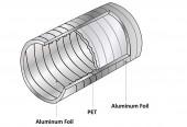 Ống gió mềm có bảo ôn polyester 1